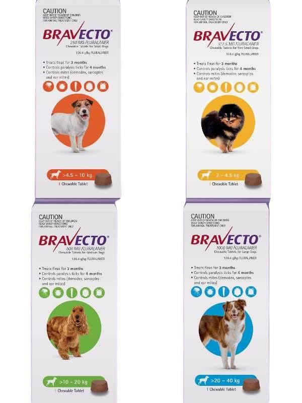 Bravecto Chewable Tablets for Dogs (Fluralaner)