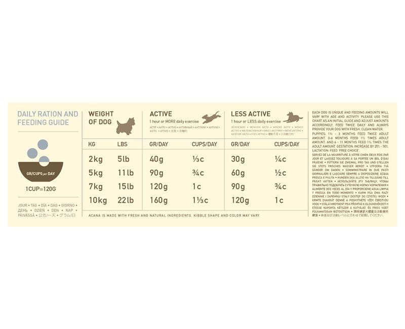 Acana Adult Small Breed Dog Food - OfyPets