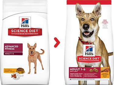 Hill's Science Diet Adult Advanced Fitness Original Dog Food - Ofypets