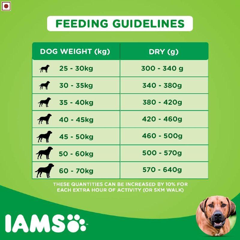 new feeding guide